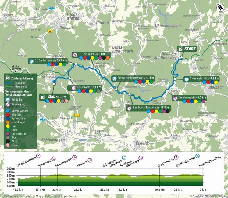 Marathon_mit_profil
